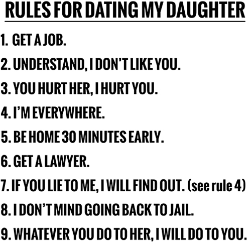 Rules of dating and texting