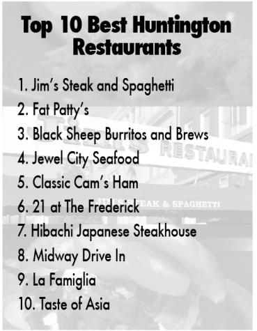 Facebook group names top 10 restaurants in Huntington